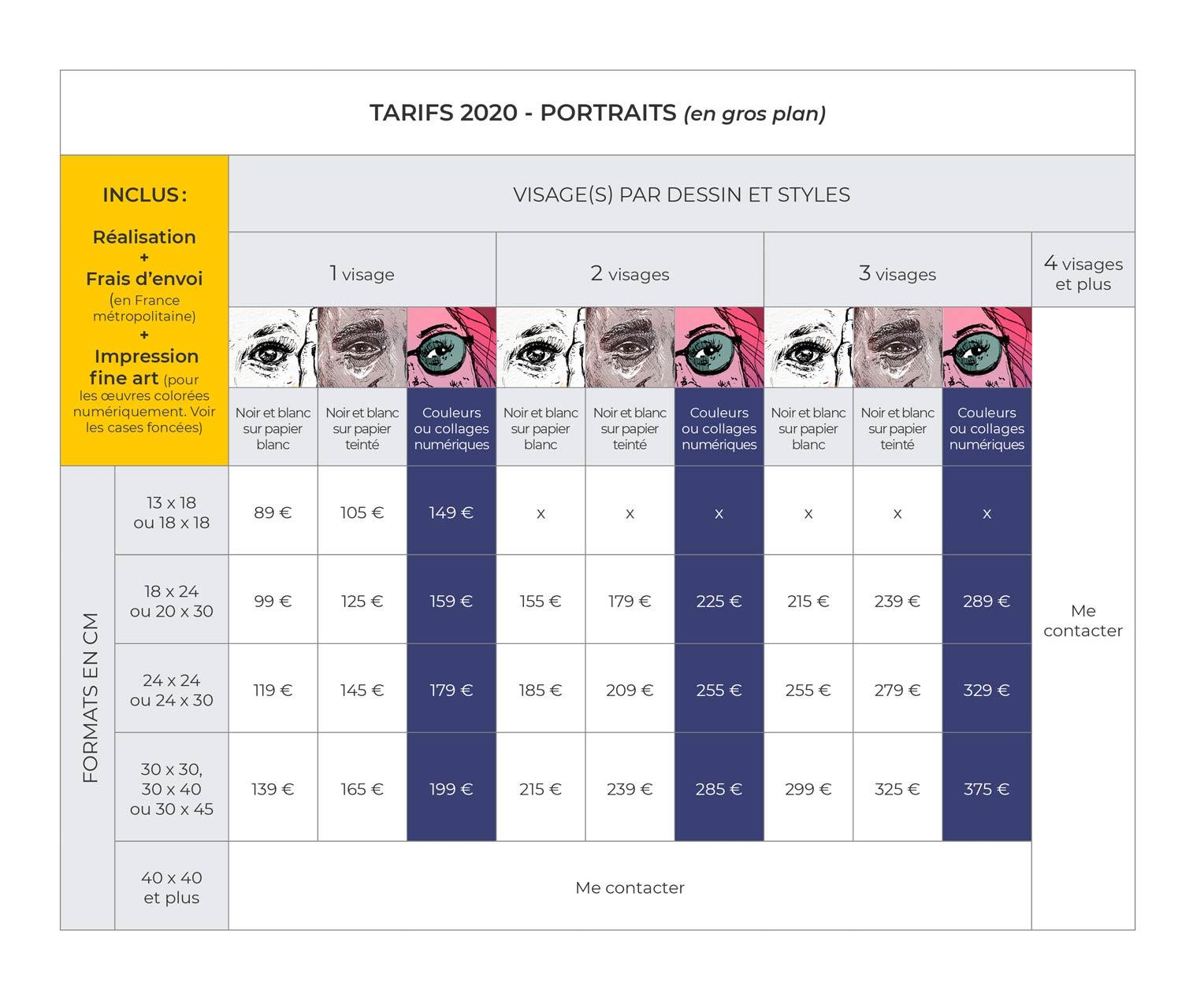 Tableau de tarifs pour la réalisation de portraits dessinés